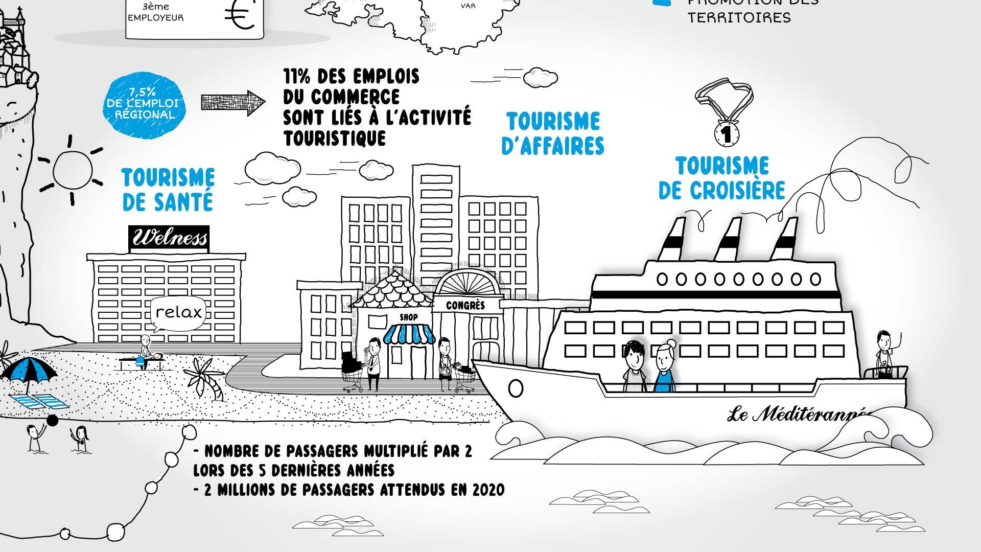 tourisme-croisere-paca-medef