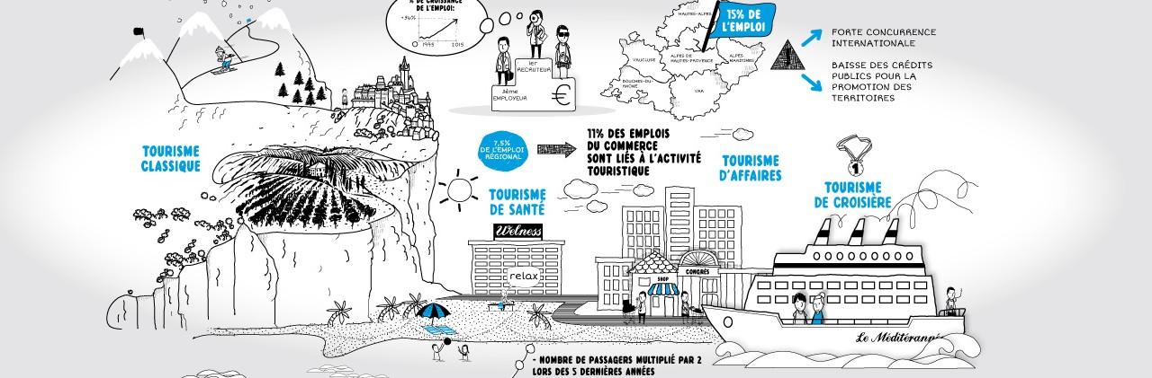 tourisme-paca-infographie-medef