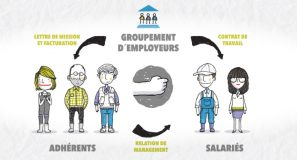 video-explicative-groupement-demployeur.agricole